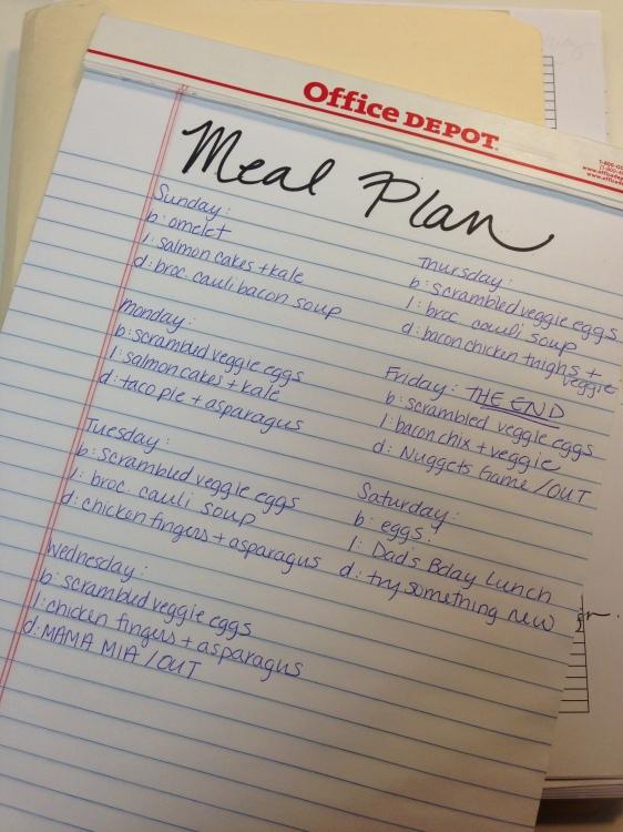 Whole 30: Week 4 Meal Plan